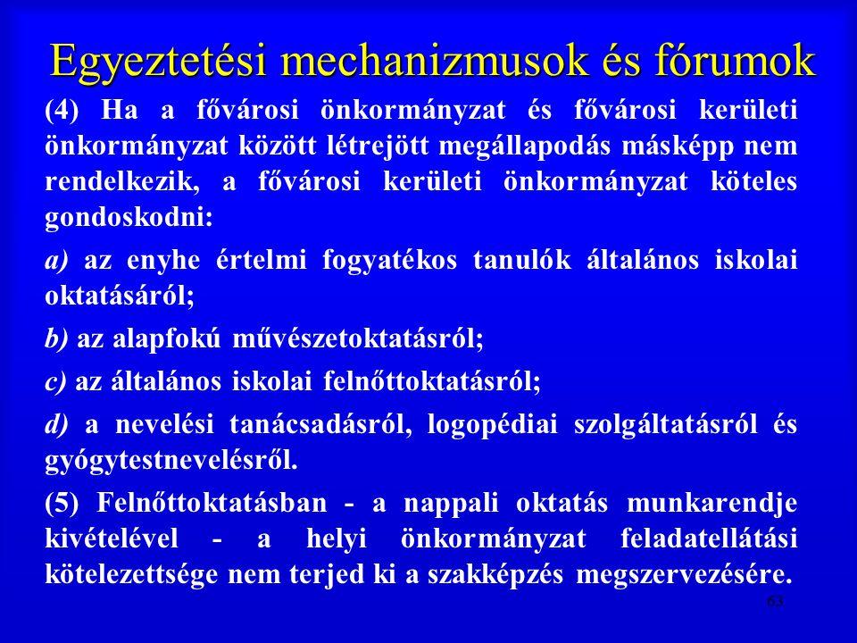 63 Egyeztetési mechanizmusok és fórumok (4) Ha a fővárosi önkormányzat és fővárosi kerületi önkormányzat között létrejött megállapodás másképp nem ren