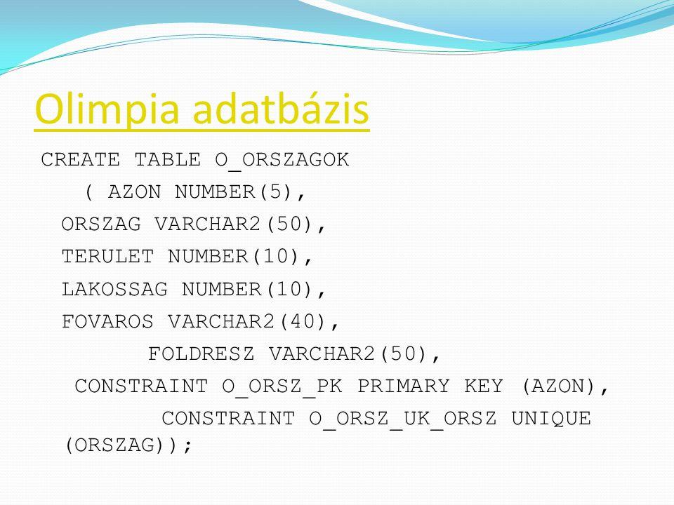 Olimpia adatbázis CREATE TABLE O_ORSZAGOK (AZON NUMBER(5), ORSZAG VARCHAR2(50), TERULET NUMBER(10), LAKOSSAG NUMBER(10), FOVAROS VARCHAR2(40), FOLDRES
