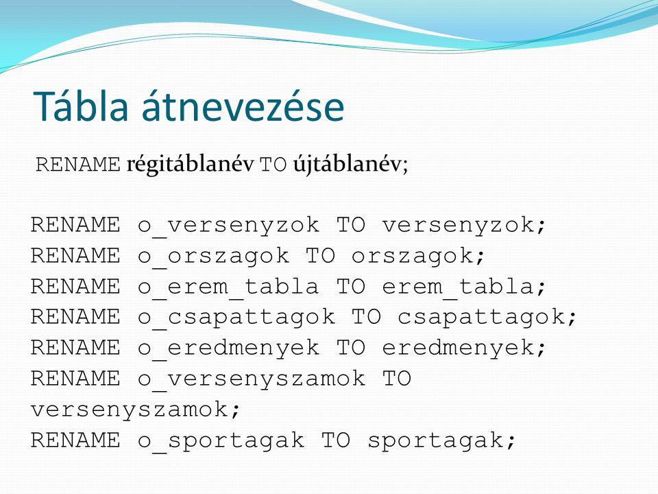 Tábla átnevezése RENAME régitáblanév TO újtáblanév; RENAME o_versenyzok TO versenyzok; RENAME o_orszagok TO orszagok; RENAME o_erem_tabla TO erem_tabl