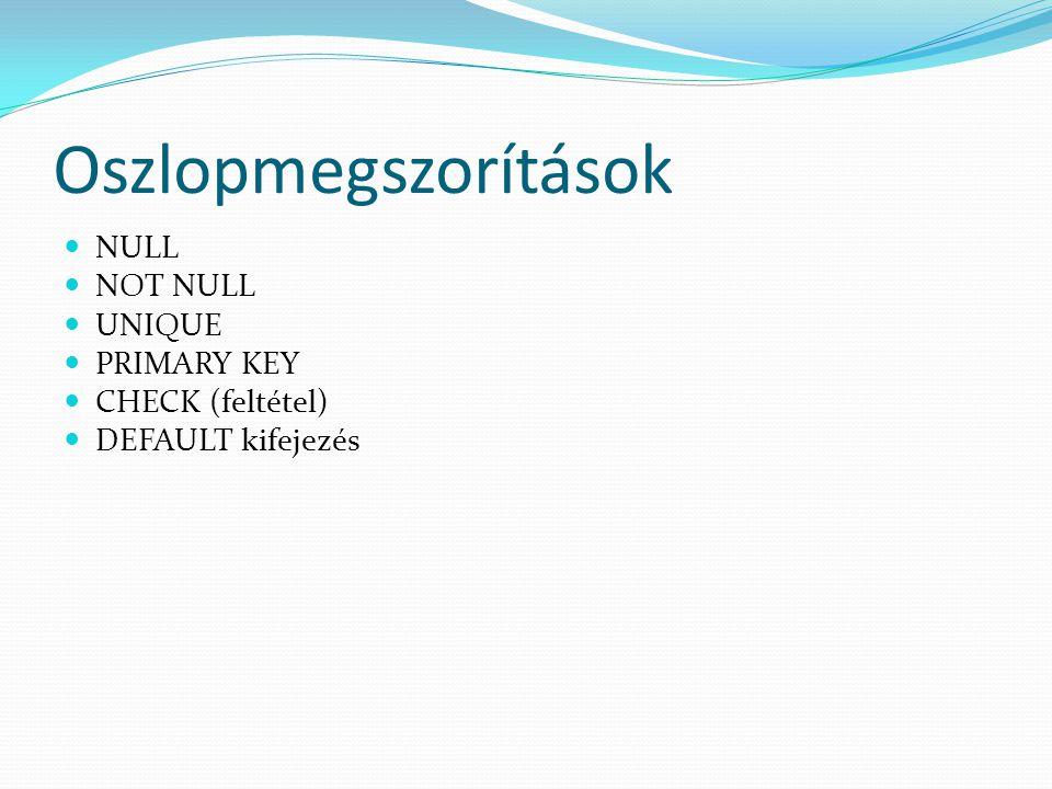 INSERT INTO o_orszagok (azon,orszag,lakossag,terulet, fovaros,foldresz) VALUES(131, Magyarország , 10041000, 93036, Budapest , Európa ); INSERT INTO o_versenyzok (azon,nev,szul_dat,orszag_azon, egyen_csapat, szul_hely) VALUES (847, Arn Gréta , to_date( 1979.04.13 , yyyy.mm.dd ), 131, e , Budapest );