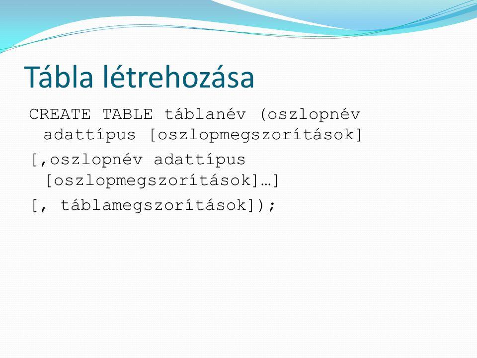 Tábla létrehozása CREATE TABLE táblanév (oszlopnév adattípus [oszlopmegszorítások] [,oszlopnév adattípus [oszlopmegszorítások]…] [, táblamegszorítások