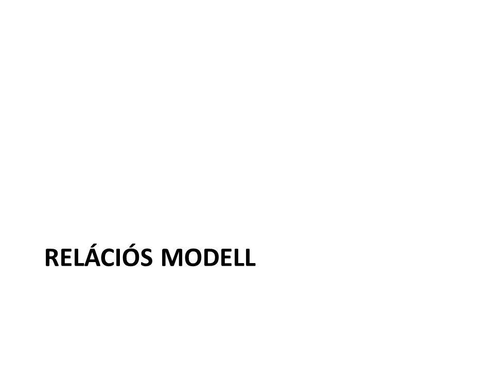 RELÁCIÓS MODELL