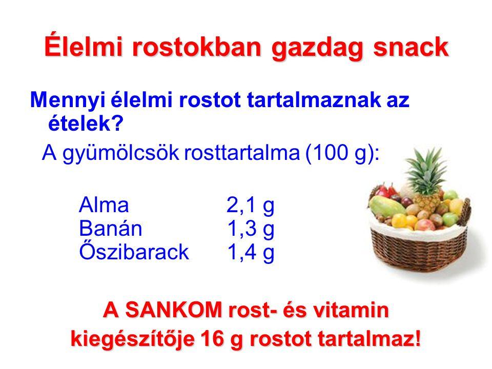 Élelmi rostokban gazdag snack Mennyi élelmi rostot tartalmaznak az ételek? A gyümölcsök rosttartalma (100 g): Alma 2,1 g Banán 1,3 g Őszibarack 1,4 g