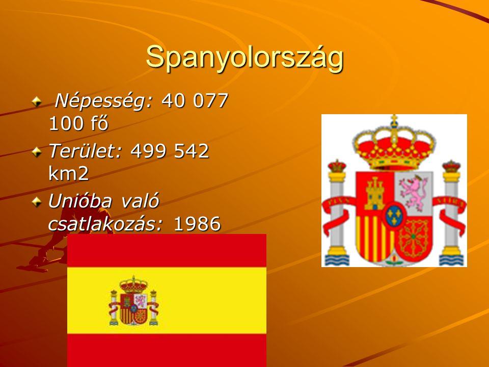 Spanyolország Népesség: 40 077 100 fő Népesség: 40 077 100 fő Terület: 499 542 km2 Unióba való csatlakozás: 1986