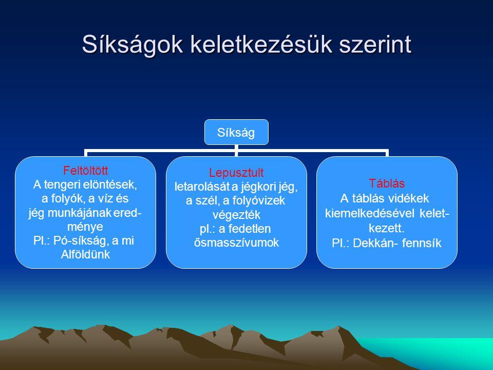 Síkságok keletkezésük szerint Síkság Feltöltött A tengeri elöntések, a folyók, a víz és jég munkájának ered- ménye Pl.: Pó-síkság, a mi Alföldünk Lepu