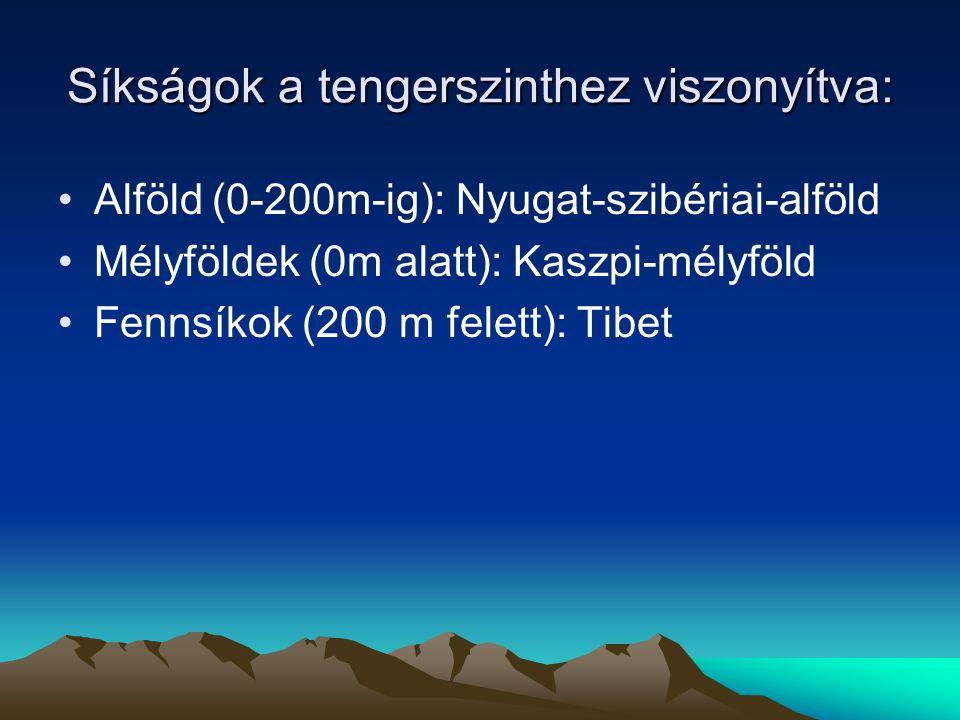 Síkságok a tengerszinthez viszonyítva: Alföld (0-200m-ig): Nyugat-szibériai-alföld Mélyföldek (0m alatt): Kaszpi-mélyföld Fennsíkok (200 m felett): Ti