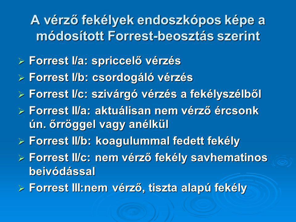 A vérző fekélyek endoszkópos képe a módosított Forrest-beosztás szerint  Forrest I/a: spriccelő vérzés  Forrest I/b: csordogáló vérzés  Forrest I/c: szivárgó vérzés a fekélyszélből  Forrest II/a: aktuálisan nem vérző ércsonk ún.