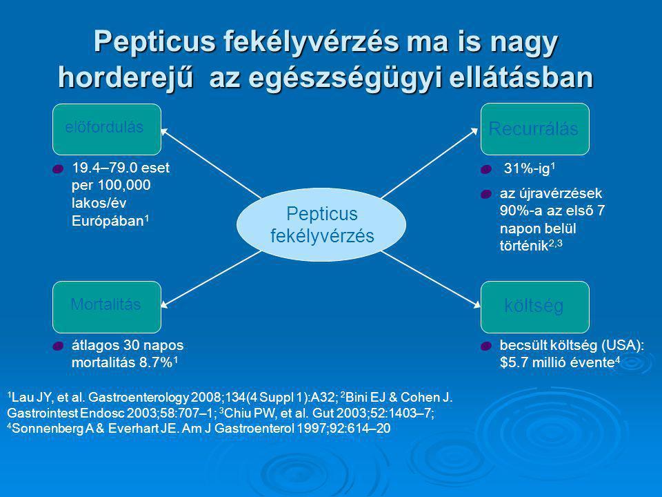 Pepticus fekélyvérzés ma is nagy horderejű az egészségügyi ellátásban 1 Lau JY, et al.
