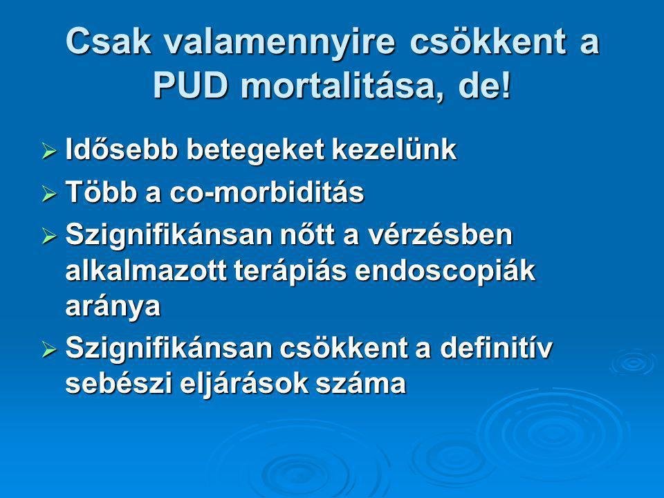 Csak valamennyire csökkent a PUD mortalitása, de.