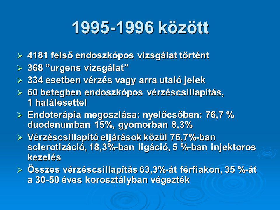 1995-1996 között  4181 felső endoszkópos vizsgálat történt  368 urgens vizsgálat  334 esetben vérzés vagy arra utaló jelek  60 betegben endoszkópos vérzéscsillapítás, 1 halálesettel  Endoterápia megoszlása: nyelőcsőben: 76,7 % duodenumban 15%, gyomorban 8,3%  Vérzéscsillapító eljárások közül 76,7%-ban sclerotizáció, 18,3%-ban ligáció, 5 %-ban injektoros kezelés  Összes vérzéscsillapítás 63,3%-át férfiakon, 35 %-át a 30-50 éves korosztályban végezték
