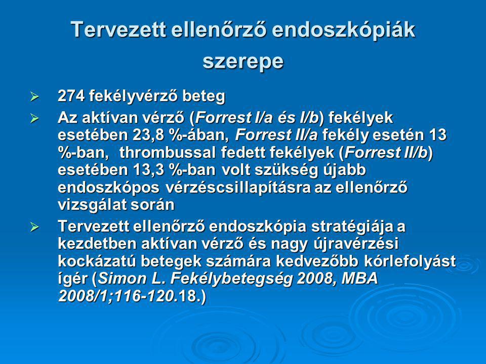 Tervezett ellenőrző endoszkópiák szerepe  274 fekélyvérző beteg  Az aktívan vérző (Forrest I/a és I/b) fekélyek esetében 23,8 %-ában, Forrest II/a fekély esetén 13 %-ban, thrombussal fedett fekélyek (Forrest II/b) esetében 13,3 %-ban volt szükség újabb endoszkópos vérzéscsillapításra az ellenőrző vizsgálat során  Tervezett ellenőrző endoszkópia stratégiája a kezdetben aktívan vérző és nagy újravérzési kockázatú betegek számára kedvezőbb kórlefolyást ígér (Simon L.