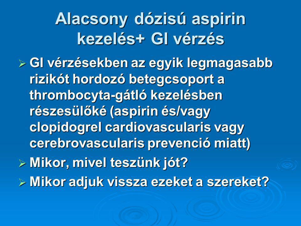 Alacsony dózisú aspirin kezelés+ GI vérzés  GI vérzésekben az egyik legmagasabb rizikót hordozó betegcsoport a thrombocyta-gátló kezelésben részesülőké (aspirin és/vagy clopidogrel cardiovascularis vagy cerebrovascularis prevenció miatt)  Mikor, mivel teszünk jót.