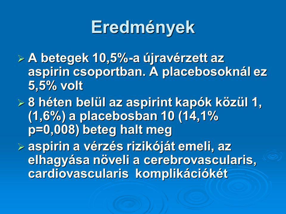 Eredmények  A betegek 10,5%-a újravérzett az aspirin csoportban.