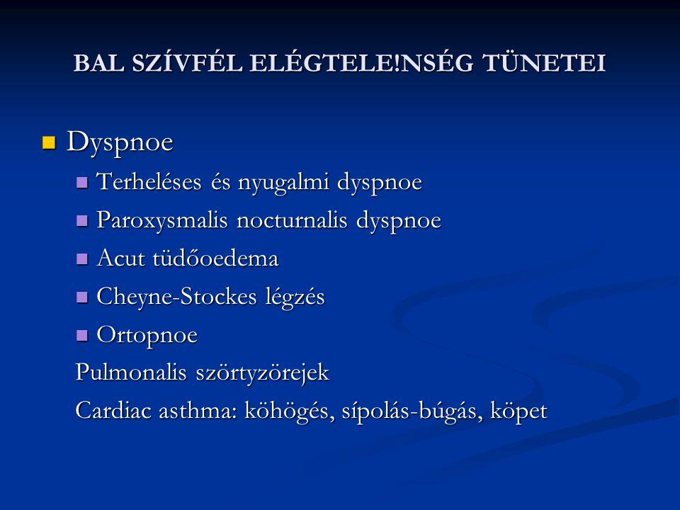 BAL SZÍVFÉL ELÉGTELE!NSÉG TÜNETEI Dyspnoe Dyspnoe Terheléses és nyugalmi dyspnoe Terheléses és nyugalmi dyspnoe Paroxysmalis nocturnalis dyspnoe Parox