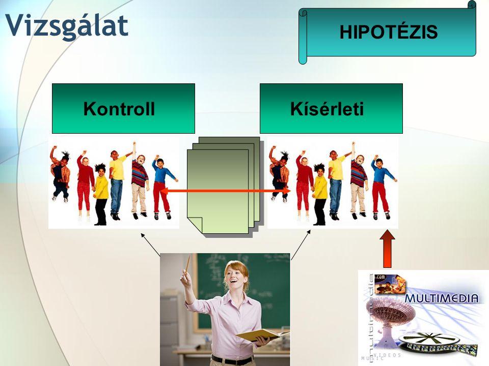 Vizsgálat HIPOTÉZIS KontrollKísérleti