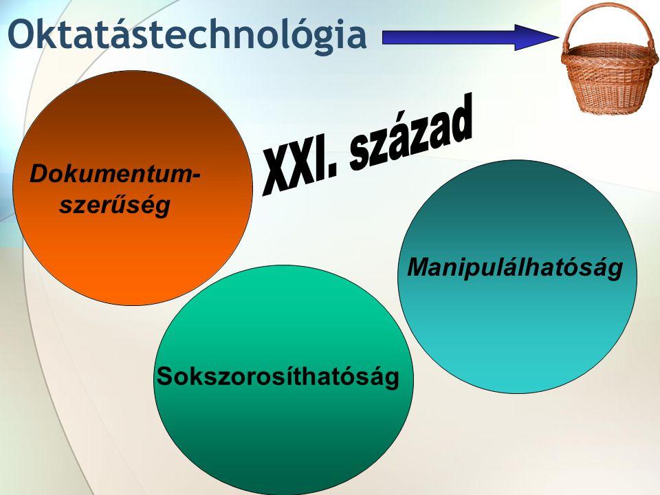 Oktatástechnológia Dokumentum- szerűség Manipulálhatóság Sokszorosíthatóság