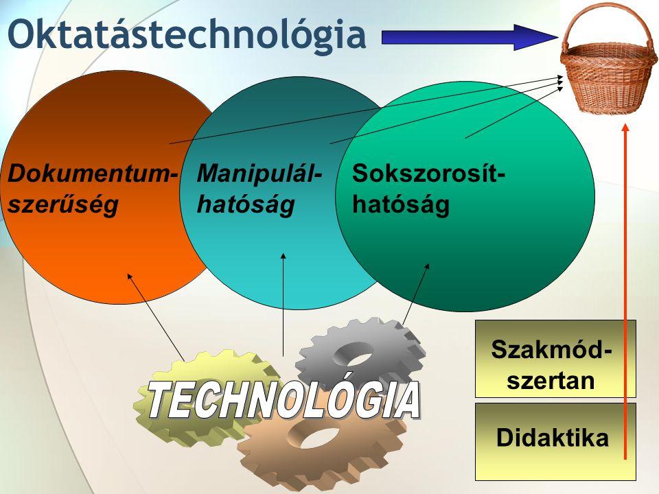 Oktatástechnológia Dokumentum- szerűség Manipulál- hatóság Sokszorosít- hatóság Didaktika Szakmód- szertan