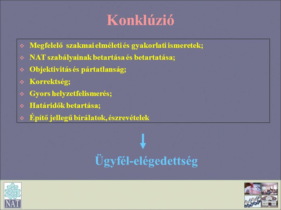 Konklúzió  Megfelelő szakmai elméleti és gyakorlati ismeretek;  NAT szabályainak betartása és betartatása;  Objektivitás és pártatlanság;  Korrekt