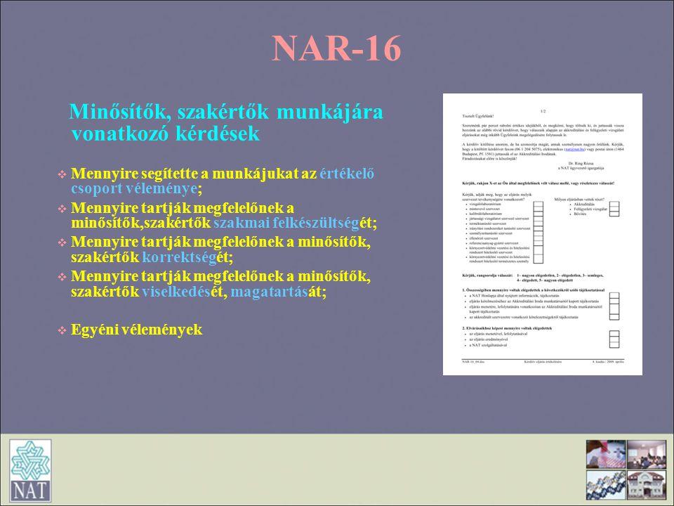 NAR-16 Minősítők, szakértők munkájára vonatkozó kérdések  Mennyire segítette a munkájukat az értékelő csoport véleménye;  Mennyire tartják megfelelő