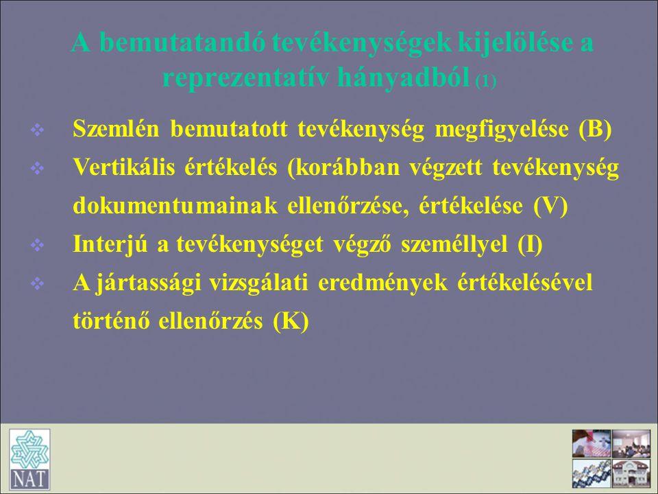 A bemutatandó tevékenységek kijelölése a reprezentatív hányadból (1)  Szemlén bemutatott tevékenység megfigyelése (B)  Vertikális értékelés (korábba
