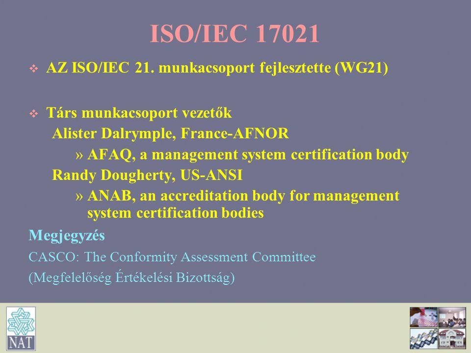 ISO/IEC 17021   AZ ISO/IEC 21. munkacsoport fejlesztette (WG21)   Társ munkacsoport vezetők Alister Dalrymple, France-AFNOR » »AFAQ, a management
