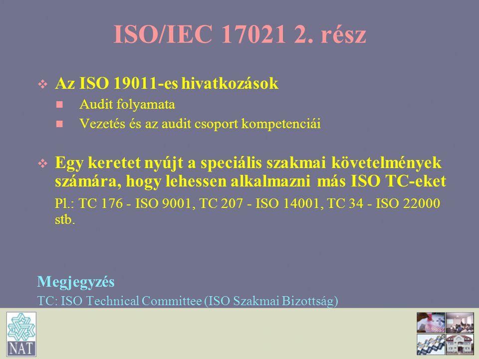 ISO/IEC 17021 2. rész   Az ISO 19011-es hivatkozások n n Audit folyamata n n Vezetés és az audit csoport kompetenciái   Egy keretet nyújt a speciá