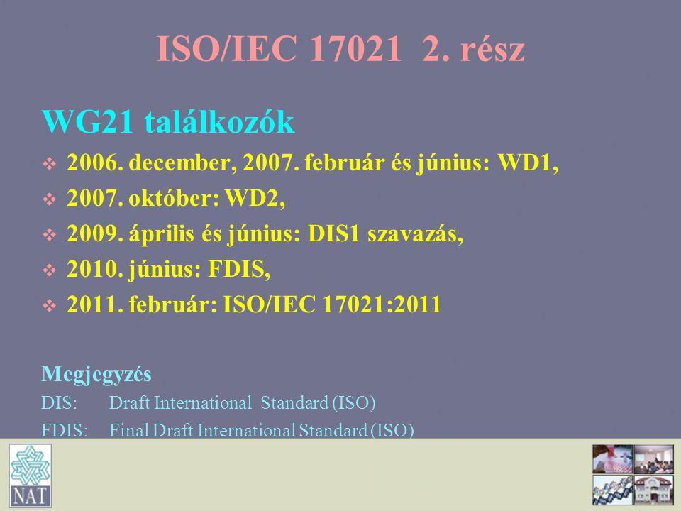 WG21 találkozók   2006. december, 2007. február és június: WD1,   2007. október: WD2,   2009. április és június: DIS1 szavazás,   2010. június