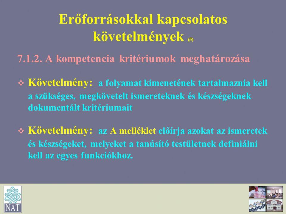 Erőforrásokkal kapcsolatos követelmények (5) 7.1.2. A kompetencia kritériumok meghatározása   Követelmény: a folyamat kimenetének tartalmaznia kell