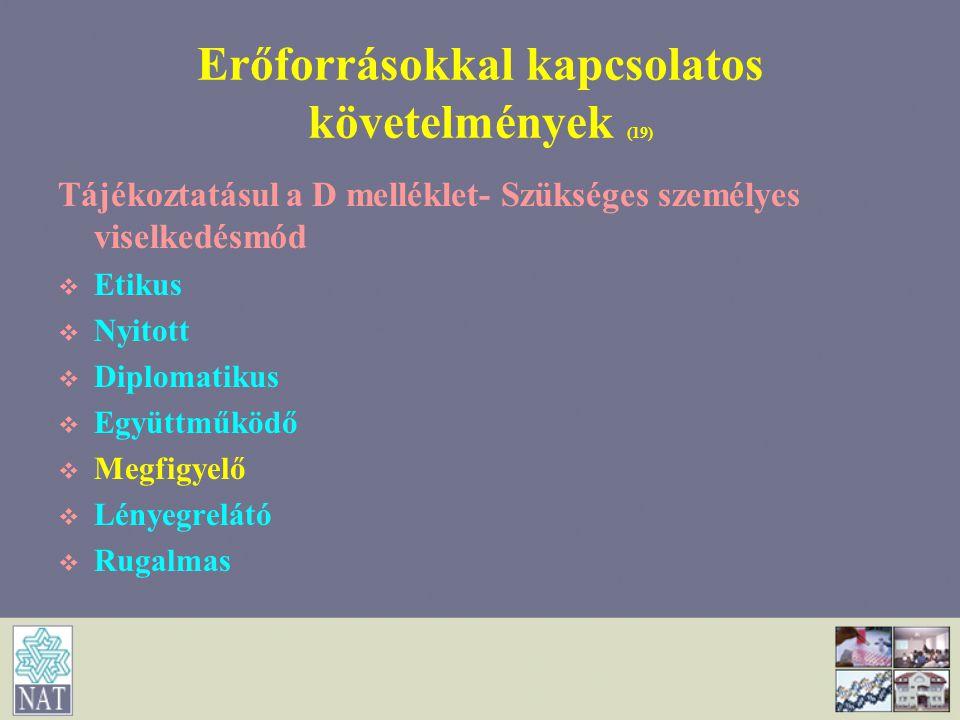 Erőforrásokkal kapcsolatos követelmények (19) Tájékoztatásul a D melléklet- Szükséges személyes viselkedésmód   Etikus   Nyitott   Diplomatikus