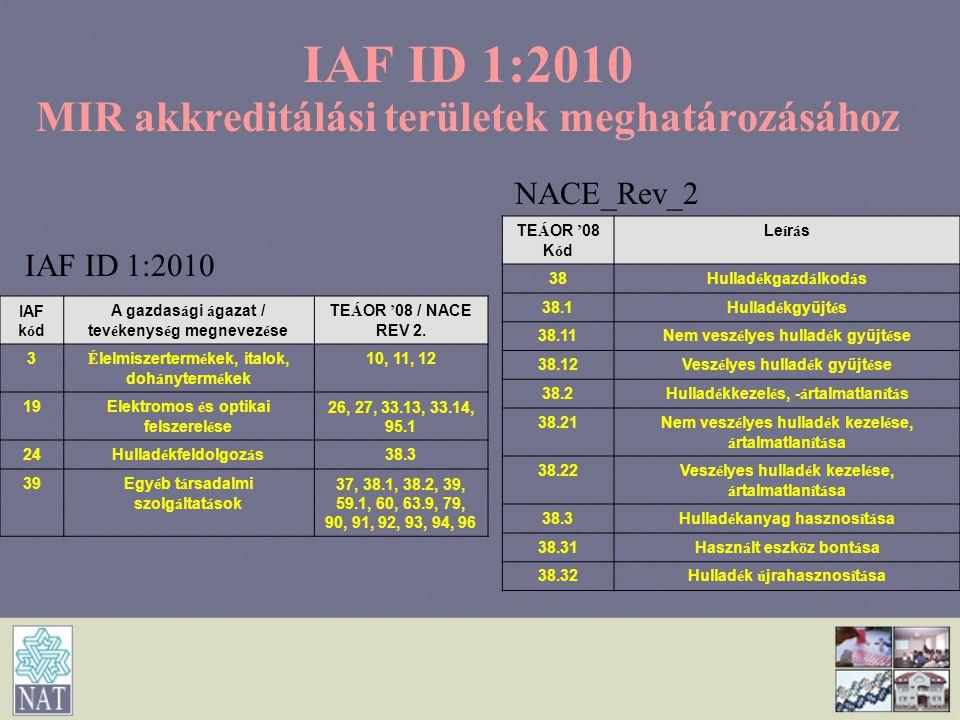 IAF ID 1:2010 MIR akkreditálási területek meghatározásához IAF ID 1:2010 TE Á OR ' 08 K ó d Le í r á s 38Hullad é kgazd á lkod á s 38.1Hullad é kgyűjt
