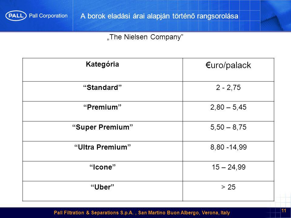 "Pall Filtration & Separations S.p.A., San Martino Buon Albergo, Verona, Italy 11 A borok eladási árai alapján történő rangsorolása Kategória €uro/palack Standard 2 - 2,75 Premium 2,80 – 5,45 Super Premium 5,50 – 8,75 Ultra Premium 8,80 -14,99 Icone 15 – 24,99 Uber > 25 ""The Nielsen Company"