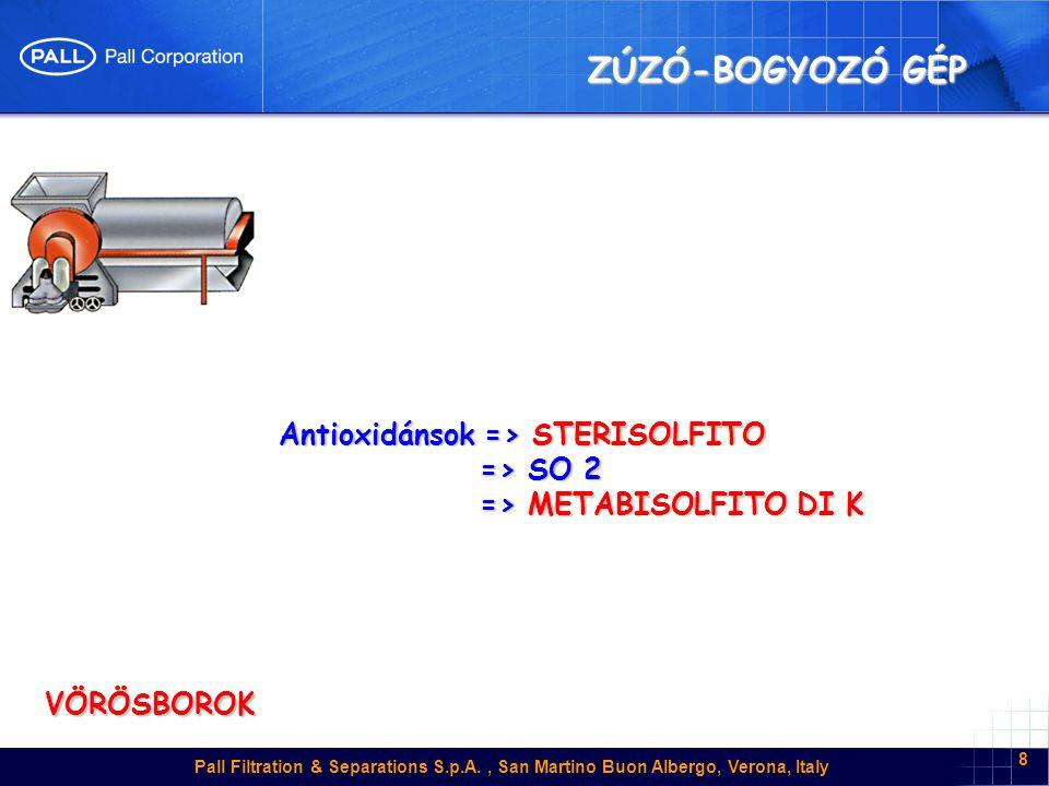 Pall Filtration & Separations S.p.A., San Martino Buon Albergo, Verona, Italy 8 ZÚZÓ-BOGYOZÓ GÉP VÖRÖSBOROK Antioxidánsok => STERISOLFITO => SO 2 => SO 2 => METABISOLFITO DI K => METABISOLFITO DI K