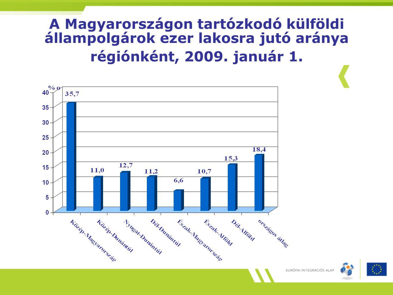 A Magyarországon tartózkodó külföldi állampolgárok ezer lakosra jutó aránya régiónként, 2009. január 1.