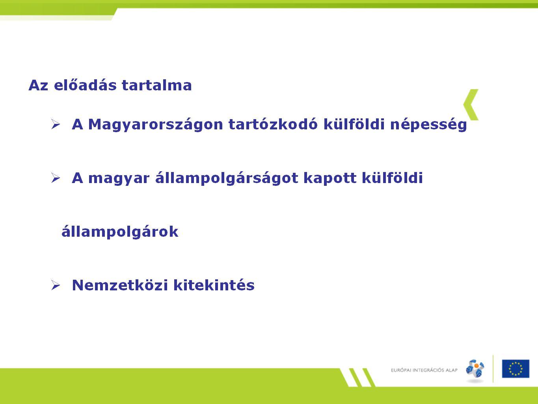 A magyar állampolgárságot kapott személyek száma és megoszlása ÉvMagyar állampolgárságot kapottak száma Magyar állampolgárságot kapottak megoszlása, % férfinőÖsszesenférfinőösszesen 1993-199722 59026 48649 07646,054,0100,0 1998-200316 17320 05536 22844,655,4100,0 2004-200816 79821 22238 02044,255,8100,0 1993-200855 56167 763123 32445,154,9100,0