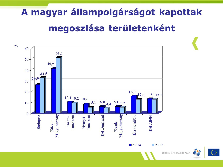 A magyar állampolgárságot kapottak megoszlása területenként
