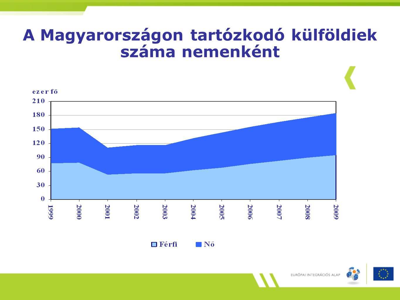 A Magyarországon tartózkodó külföldiek megoszlása földrészek szerint, 2009. január 1.