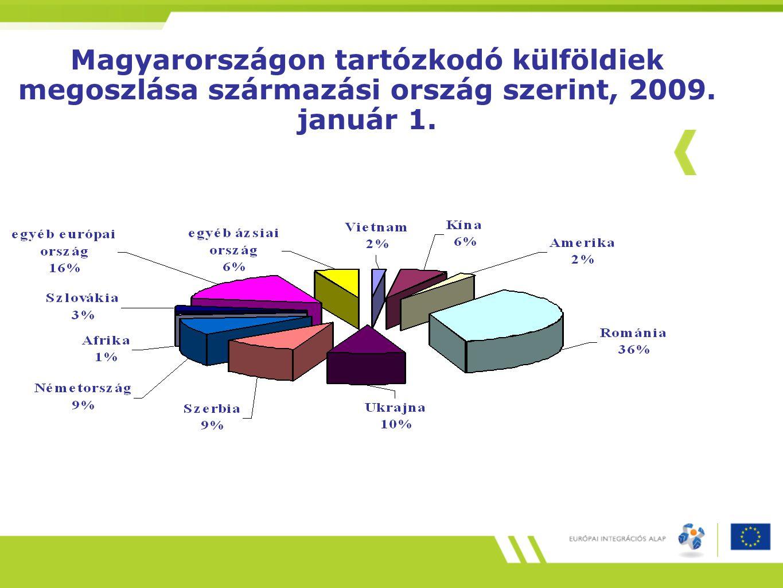 A Magyarországon tartózkodó külföldi állampolgárainak megoszlása korcsoportonként Év * 0-1415-3940-5960-XÖsszesen éves 19998,856,126,38,9100,0 20008,555,026,89,8100,0 20058,551,327,013,2100,0 20087,949,428,813,9100,0 20097,248,729,914,1100,0 *Január 1-jei állapot.