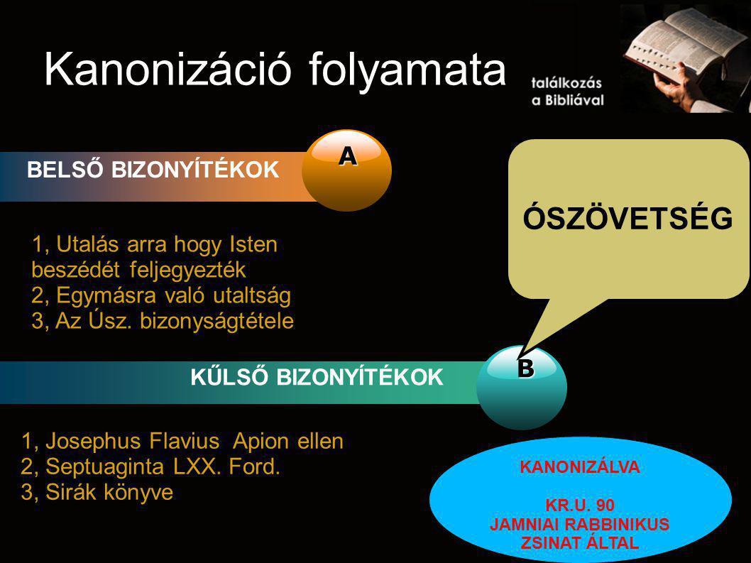 Kanonizáció folyamata A BELSŐ BIZONYÍTÉKOK B KŰLSŐ BIZONYÍTÉKOK ÓSZÖVETSÉG 1, Utalás arra hogy Isten beszédét feljegyezték 2, Egymásra való utaltság 3, Az Úsz.