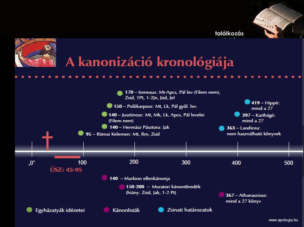 www.apologia.hu