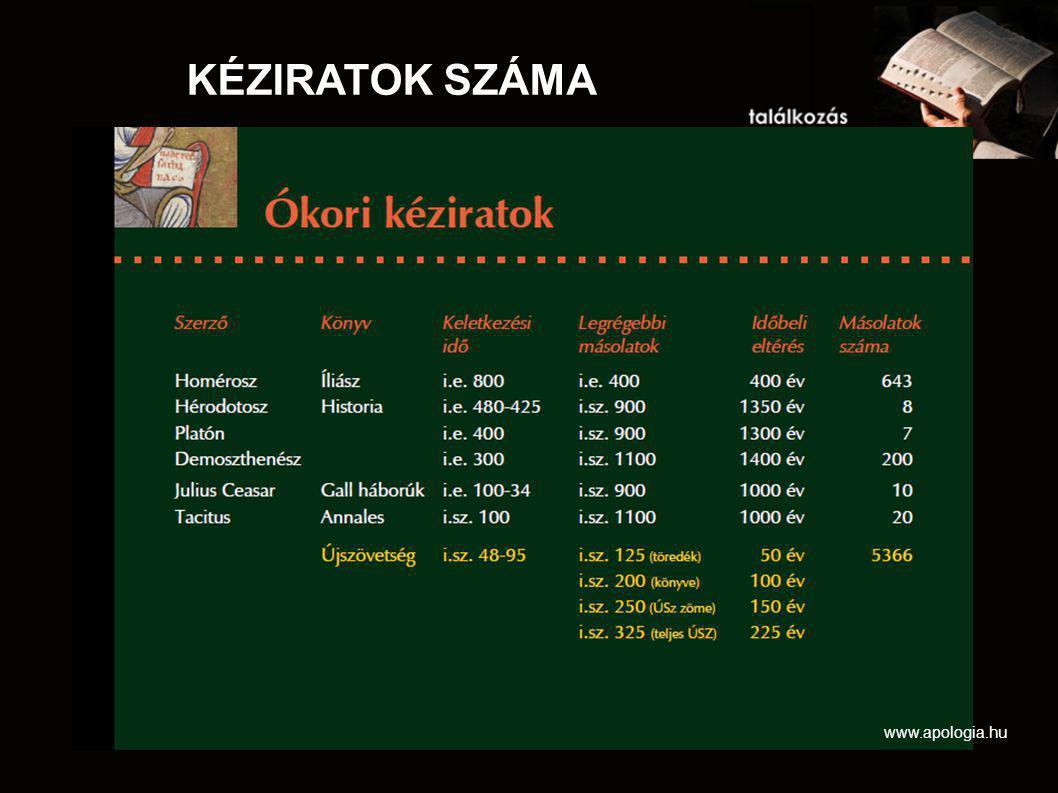KÉZIRATOK SZÁMA www.apologia.hu