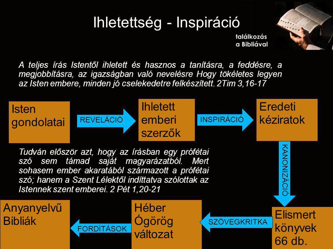 Ihletettség - Inspiráció A teljes írás Istentől ihletett és hasznos a tanításra, a feddésre, a megjobbításra, az igazságban való nevelésre Hogy tökéle