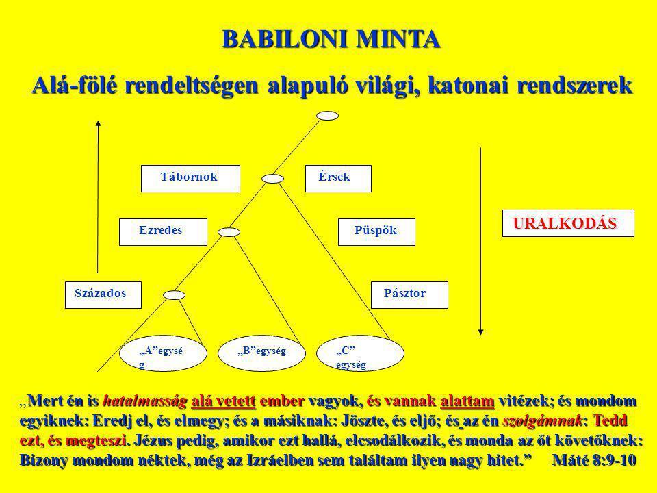 BABILONI MINTA Alá-fölé rendeltségen alapuló világi, katonai rendszerek Mert én is hatalmasság alá vetett ember vagyok, és vannak alattam vitézek; és