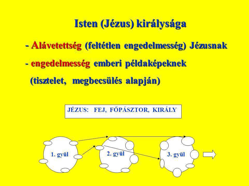 Isten (Jézus) királysága 1. gyül 2. gyül 3. gyül JÉZUS : FEJ, FŐPÁSZTOR, KIRÁLY - A lávetettség (feltétlen engedelmesség) Jézusnak - engedelmesség emb