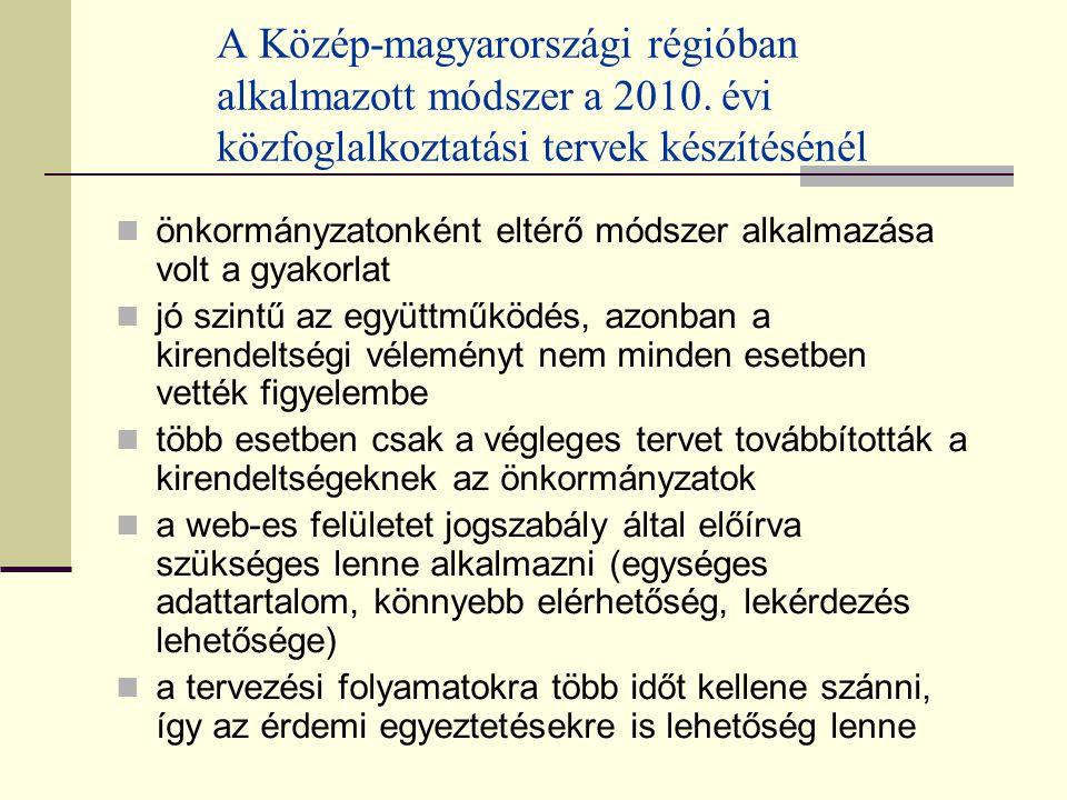 A Közép-magyarországi régióban alkalmazott módszer a 2010. évi közfoglalkoztatási tervek készítésénél önkormányzatonként eltérő módszer alkalmazása vo