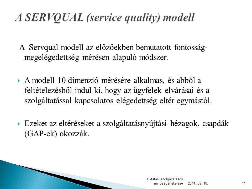 A Servqual modell az előzőekben bemutatott fontosság- megelégedettség mérésen alapuló módszer.  A modell 10 dimenzió mérésére alkalmas, és abból a fe