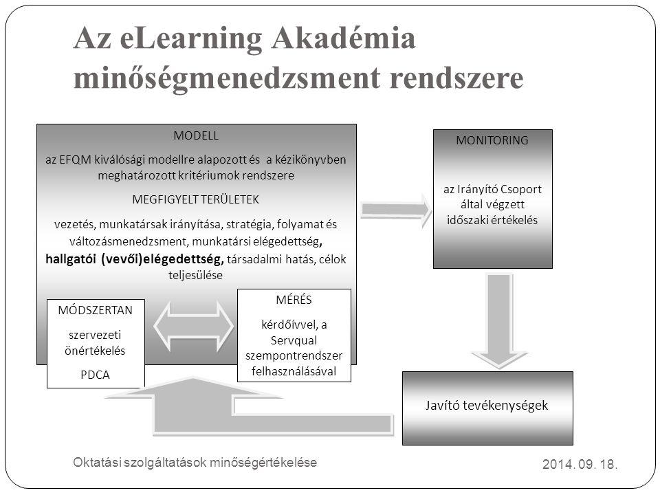 Az eLearning Akadémia minőségmenedzsment rendszere 2014. 09. 18. Oktatási szolgáltatások minőségértékelése 8 MODELL az EFQM kiválósági modellre alapoz