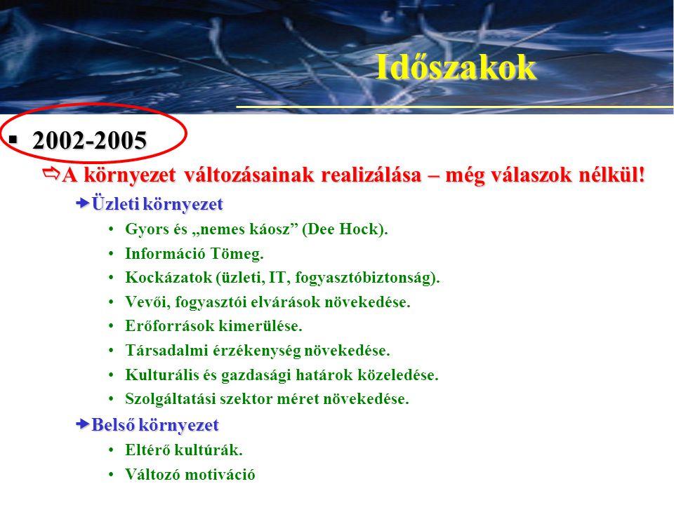 11 Időszakok  2002-2005  A környezet változásainak realizálása – még válaszok nélkül.