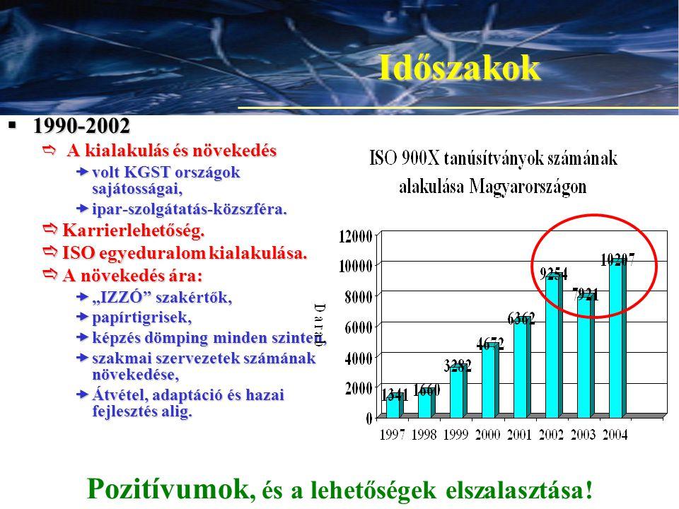 7 Időszakok  1990-2002  A kialakulás és növekedés –volt KGST országok sajátosságai, –ipar-szolgátatás-közszféra.