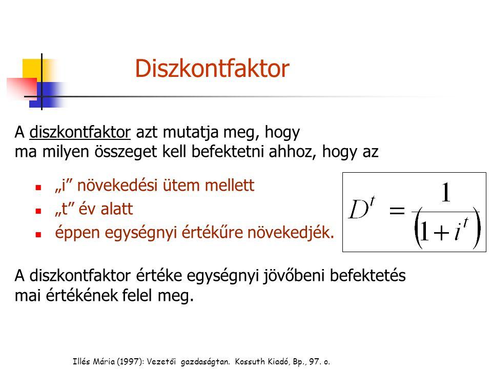 Illés Mária (1997): Vezetői gazdaságtan. Kossuth Kiadó, Bp., 97. o. Diszkontfaktor A diszkontfaktor azt mutatja meg, hogy ma milyen összeget kell befe