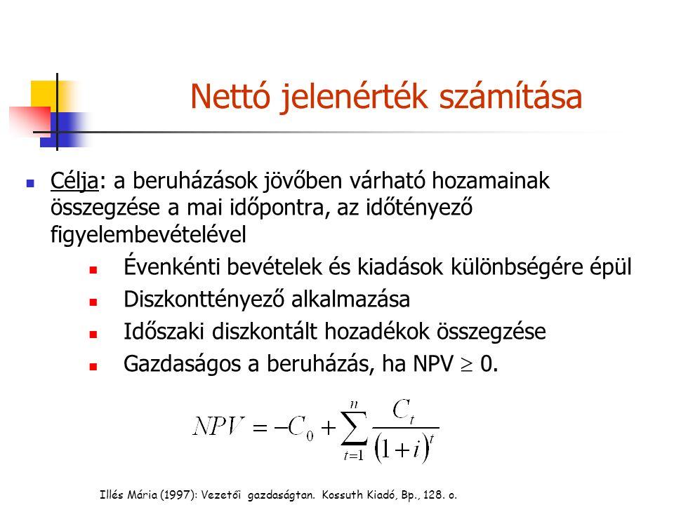 Illés Mária (1997): Vezetői gazdaságtan. Kossuth Kiadó, Bp., 128. o. Nettó jelenérték számítása Célja: a beruházások jövőben várható hozamainak összeg